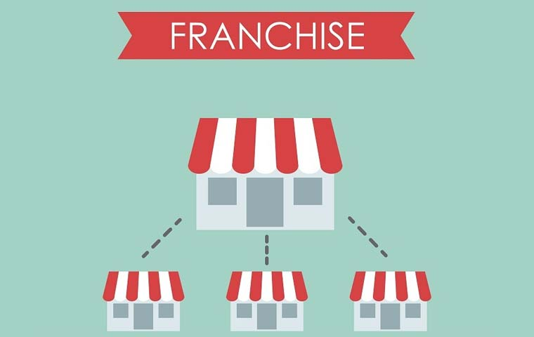 Call answering for the franchise world